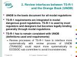 2 review interfaces between ts r 1 and the orange book unob
