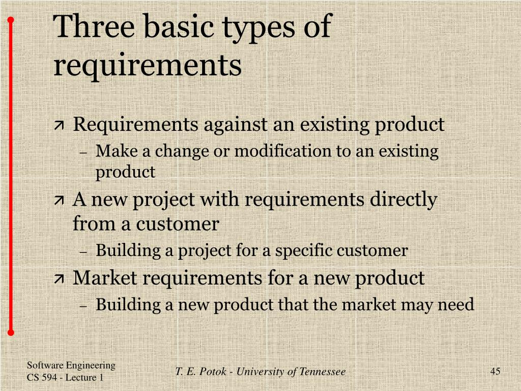 Three basic types of requirements
