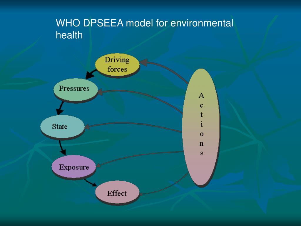WHO DPSEEA model for environmental health