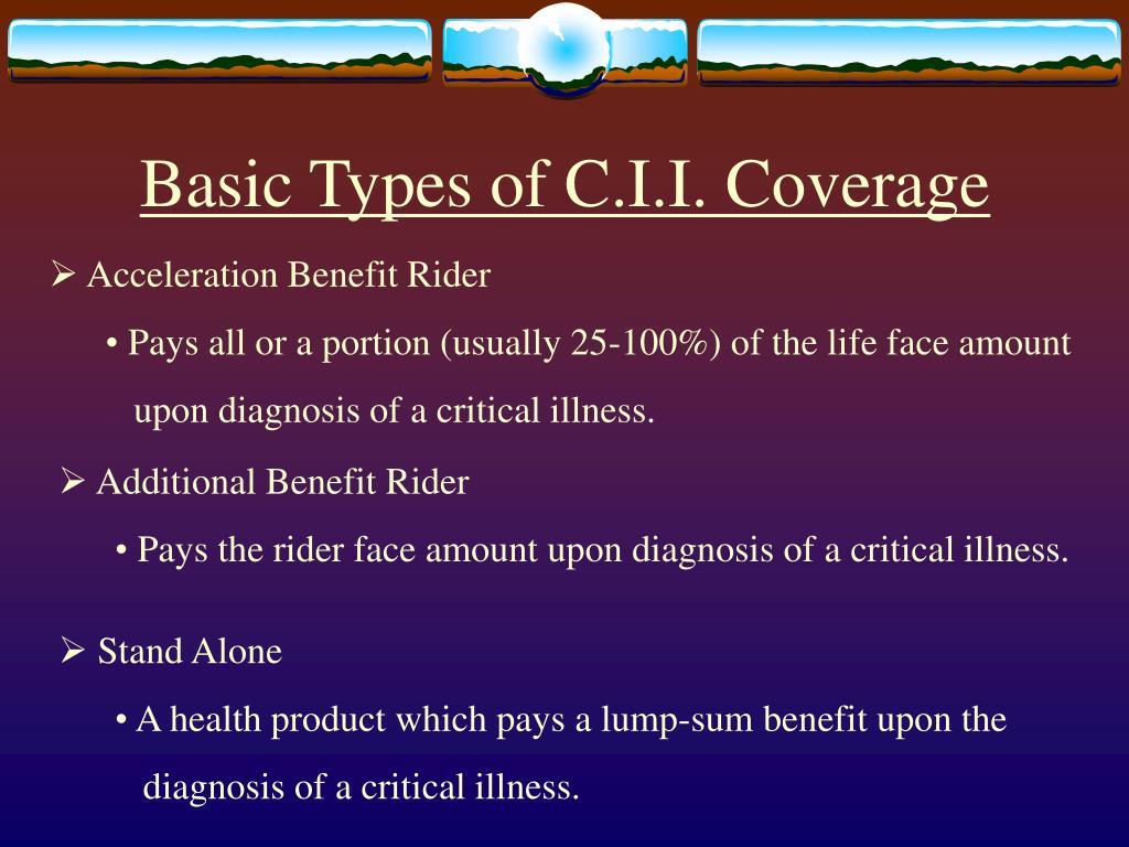 Basic Types of C.I.I. Coverage