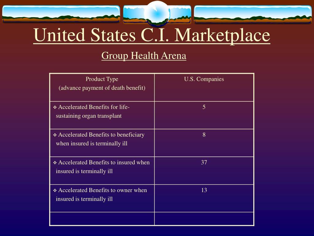 United States C.I. Marketplace