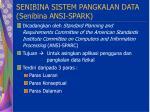 senibina sistem pangkalan data senibina ansi spark