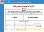 organisation of adv