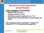 structure of cost and activity accounting 2