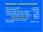 irrigation water resources
