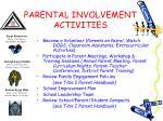 parental involvement activities