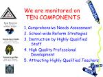 we are monitored on ten components