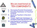 we are monitored on ten components9