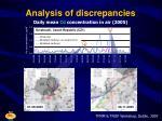 analysis of discrepancies