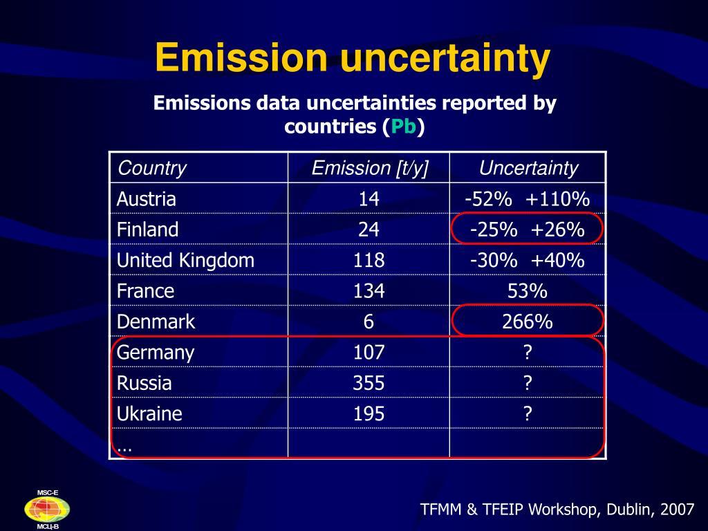 Emission uncertainty