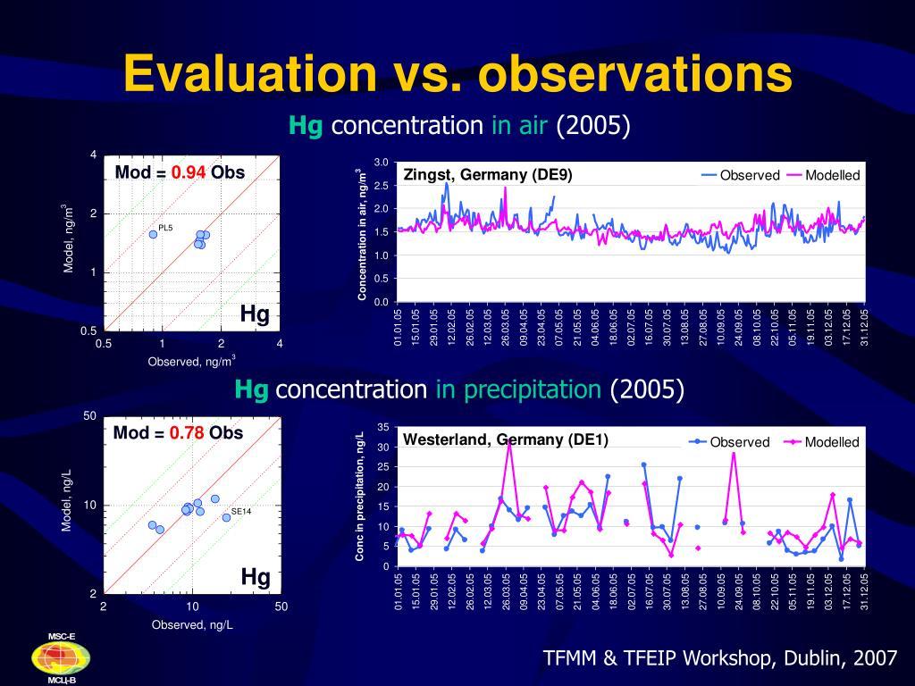 Evaluation vs. observations