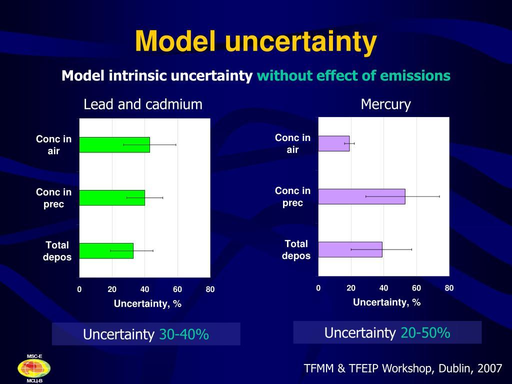 Model uncertainty