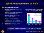 wind re suspension of hms