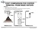 cost comparison for copper removal from rinse waters