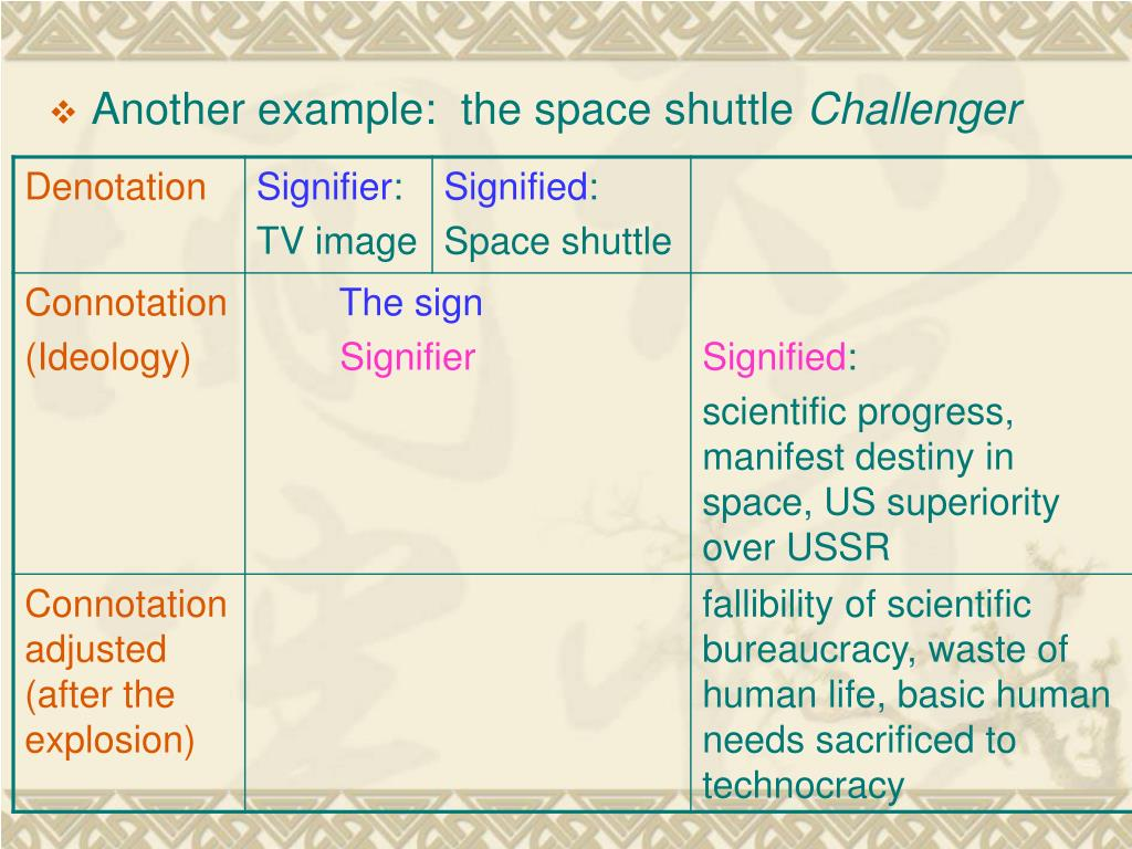 Another example:  the space shuttle