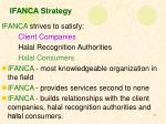 ifanca strategy