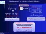 fundamentals of the ares cavity system