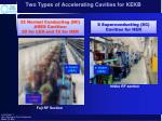 two types of accelerating cavities for kekb