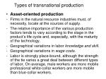 types of transnational production37