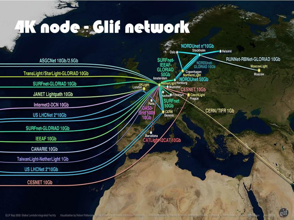 4K node - Glif network
