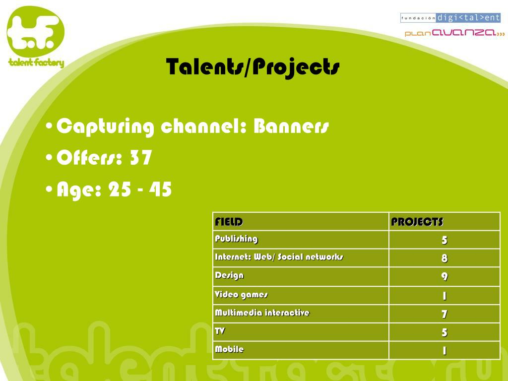 Talents/Projects