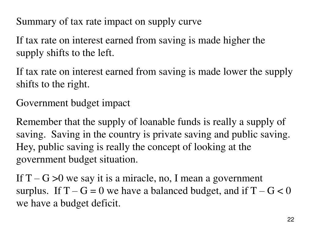 Summary of tax rate impact on supply curve