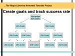 create goals and track success rate