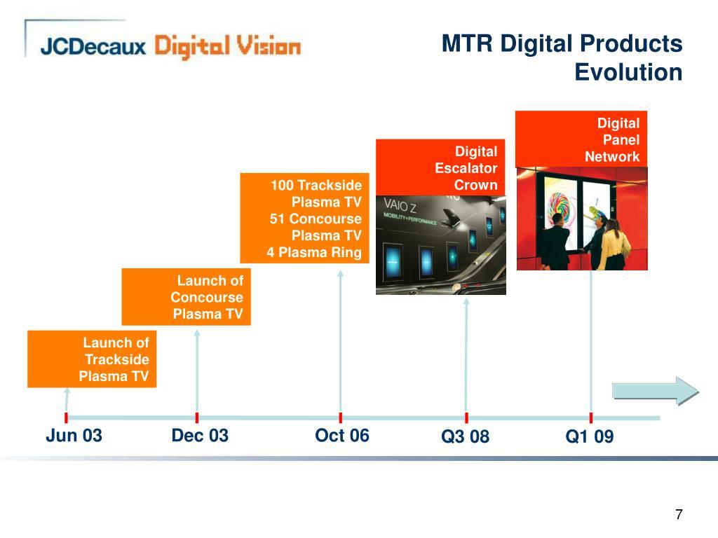 MTR Digital Products