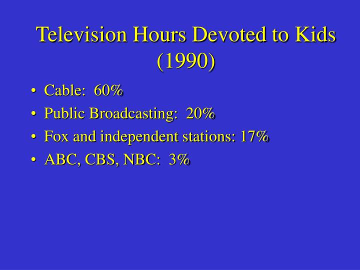 Television hours devoted to kids 1990