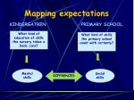 mapping expectations