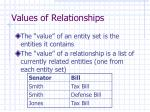 values of relationships