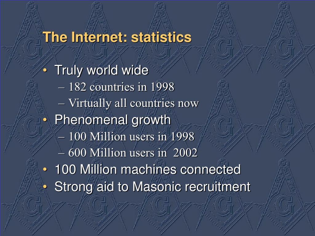 The Internet: statistics