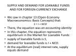 supply and demand for loanable funds and for foreign currency exchange