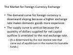 the market for foreign currency exchange11
