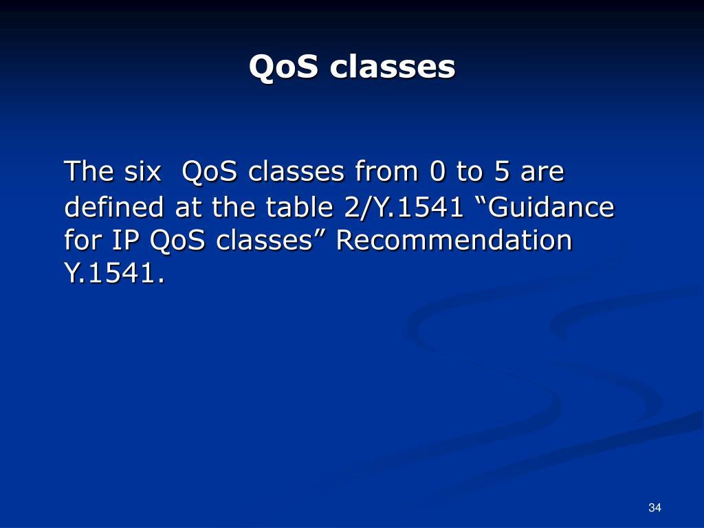 QoS classes