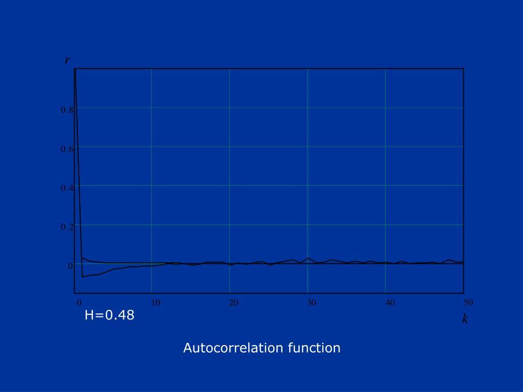 H=0.48