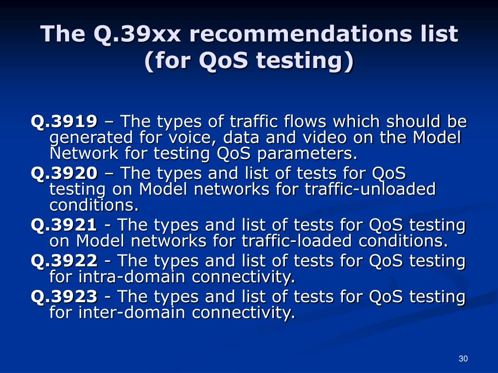 The Q.39xx recommendations list