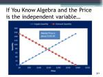 if you know algebra and the price is the independent variable