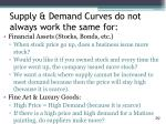 supply demand curves do not always work the same for