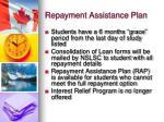 repayment assistance plan