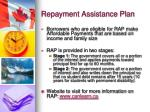 repayment assistance plan13