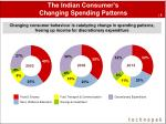 the indian consumer s changing spending patterns