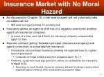 insurance market with no moral hazard
