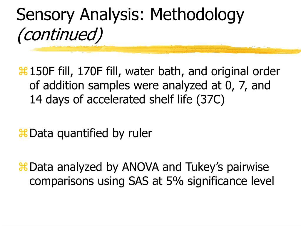 Sensory Analysis: Methodology