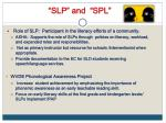 slp and spl