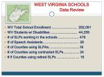 west virginia schools data review
