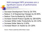 well managed npd processes are a significant source of performance improvement