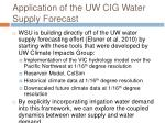 application of the uw cig water supply forecast