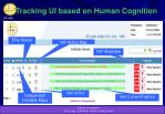 tracking ui based on human cognition