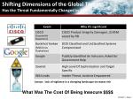 shifting dimensions of the global threat has the threat fundamentally changed in 2011